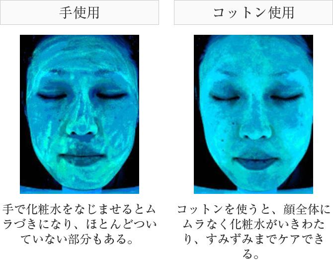 化粧水の手使用・コットン使用の浸透比較